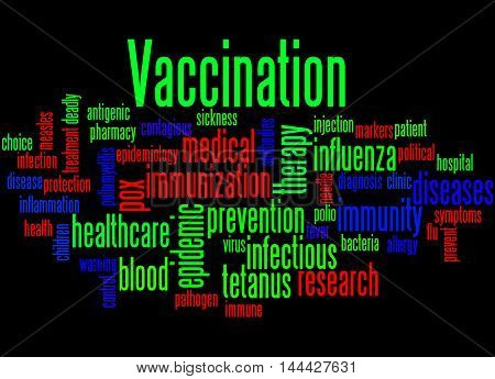 Vaccination, Word Cloud Concept 5