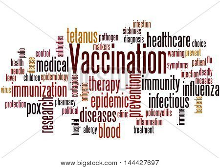 Vaccination, Word Cloud Concept 9