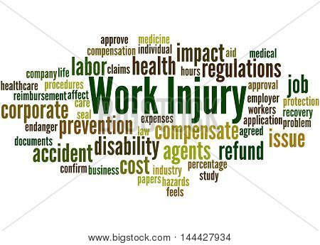 Work Injury, Word Cloud Concept 2