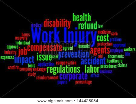 Work Injury, Word Cloud Concept 9