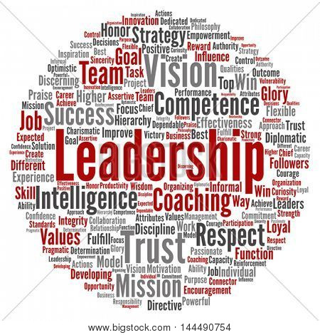 Vector concept or conceptual business leadership or management square word cloud isolated on background metaphor to strategy, success, achievement responsibility, authority, intelligence or competence