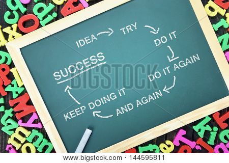 Success scheme on school board and magnetic letters