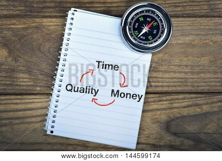 Time Quality Money and metallic compass on wooden table