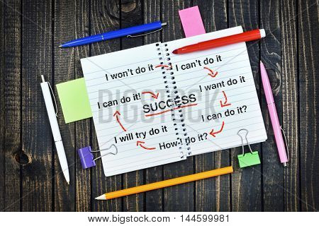 Success scheme text on notepad and office tools on wooden table