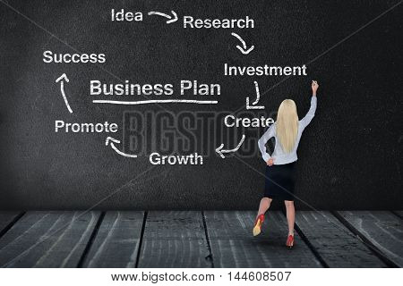 Business plan text write on black board