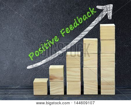 Positive Feedback text on black board and block stairs