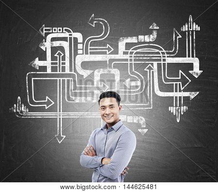 Asian Businessman And Arrow Sketch On Blackboard