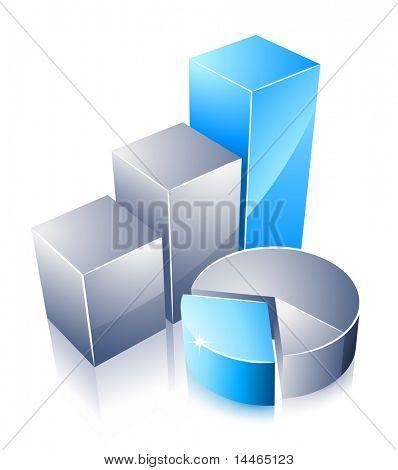 Blauer Balken und Pie Graph