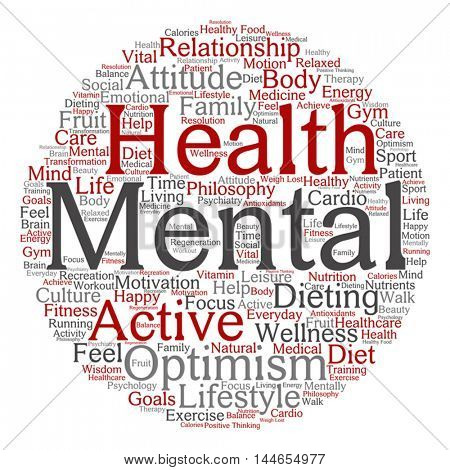 Vector concept conceptual mental health or positive thinking abstract round word cloud isolated on background metaphor to optimism, psychology, mind, healthcare, thinking, attitude, balance motivation
