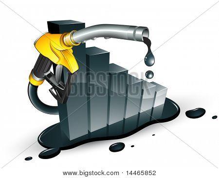 Petrol decrease