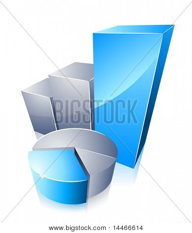 Blue bar and pie graph