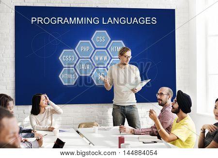 Programming Language Coding Developer Software Concept