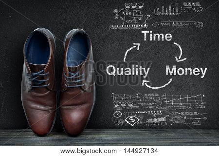 Time Quality Money text on black board and business shoes on wooden floor