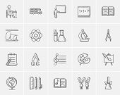Education sketch icon set for web, mobile and infographics. Hand drawn education icon set. Education poster