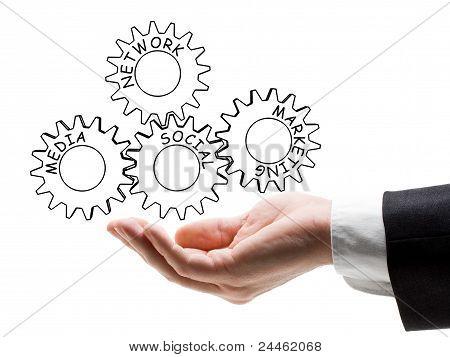 Social Network, Media And Marketing