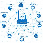 Infographic Icons Of Industry 4.0 .internet Of Things Network, Smart Factory Solution .smart Technol poster