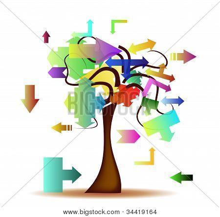 Tree Multidirectional