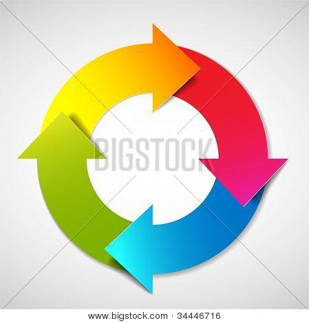 Vector kleurrijke leven cyclusdiagram / schema