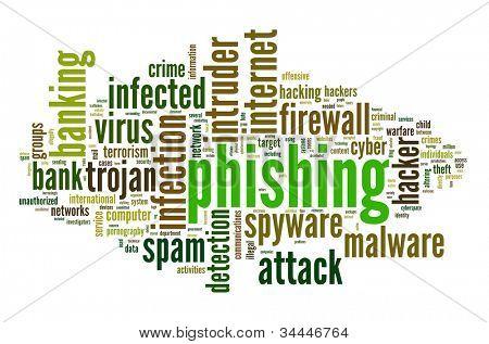 Phishing-Konzept in der Wort-Tag-Cloud auf weißem Hintergrund