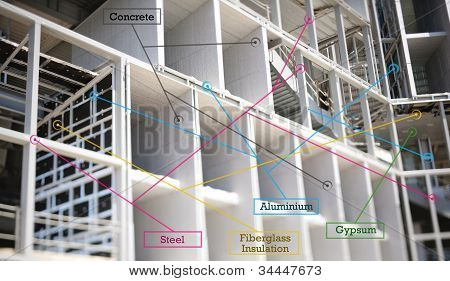 Infographics Of Building Materils