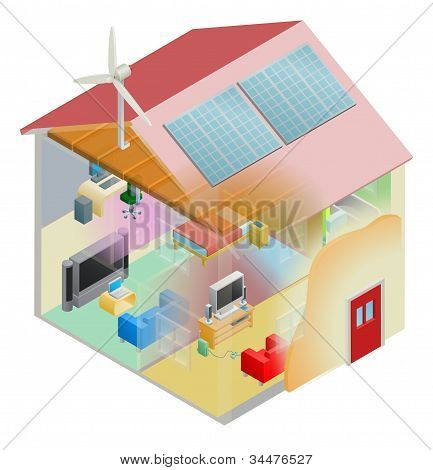 Green Energy House