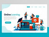 Vector Illustration For Online Learning Landing Page. Distance Learning. Idea Of Educational Efficie poster