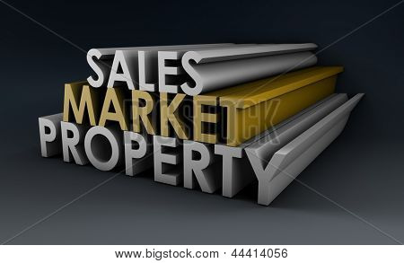 Sales Market Property in the Real Estate Sector