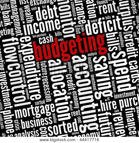 Budgeting in word collage