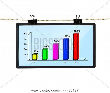 Lcd Screen With Chart