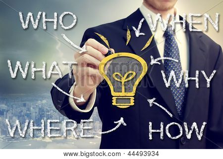 Businessman With Idea Light Bulb And Who What Where When Why And How