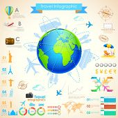 picture of aeroplane  - illustration of Travel Infographic Chart for presentation - JPG