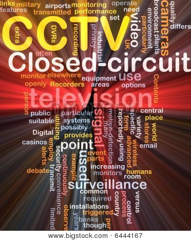 Cctv Word Cloud Box Package