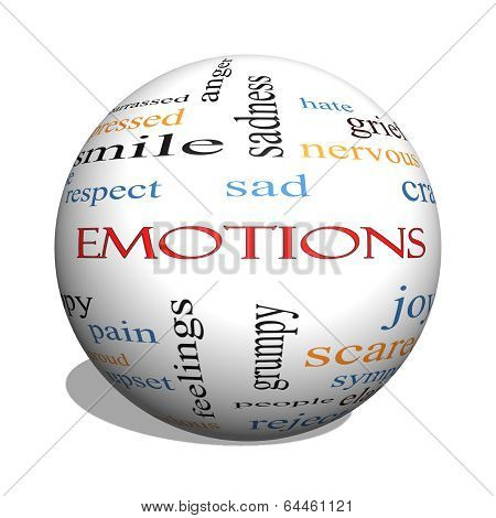 Emotions 3D Sphere Word Cloud Concept