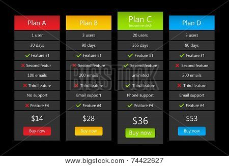 Dark Pricing List With One Recommended Plan