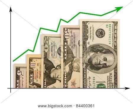 Graph Chart Profit Money