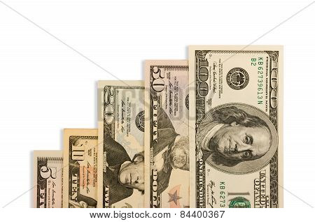 Money Dollars Isolated On Whitw Background