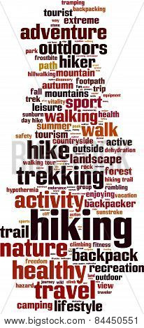 Hiking Word Cloud