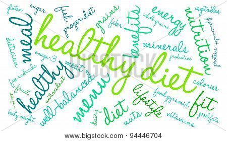Healthy Diet Word Cloud