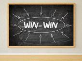 stock photo of win  - Win - JPG