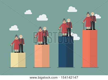 Aging population. Flat design vector illustration infographic