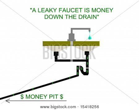 Leaking Faucet Plumbing Concept Sign