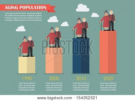 Aging population infographic. Vector illustration flat design