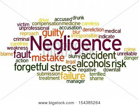 Negligence, Word Cloud Concept 4
