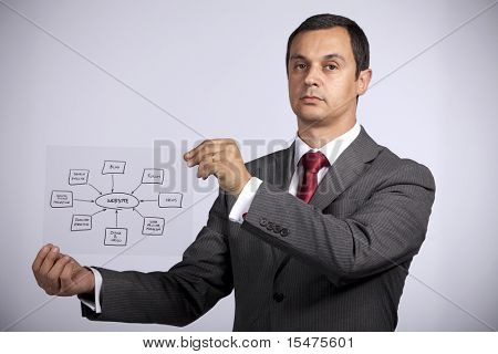 mature businessman holding a acetate with a website diagram solution