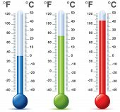 foto of fahrenheit thermometer  - thermometer vector - JPG