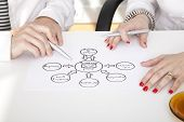 pic of marketing strategy  - Detail of businesspeople hands working on EMail Marketing schema  - JPG