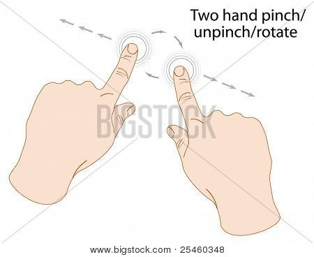 Vector multi-touch gesture for tablets or smartphone. Pinch/unpinch.
