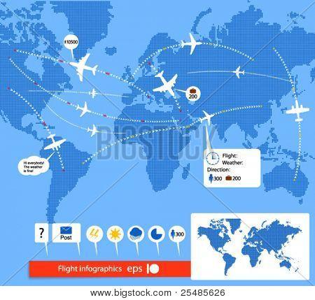 Flug Infografiken. zivile Flugzeuge Bahnen auf Weltkarte mit Notizen