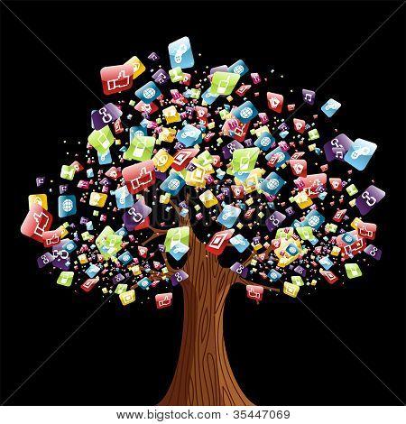 Smart Phone Application Tree