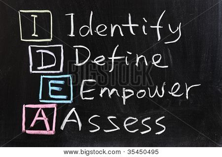 Idea : Identify, Define, Empower And Assess